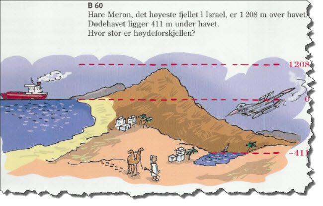 Illustrasjonen til Israel-oppgaven viser et militært kampfly i angrepsposisjon mot en uskyldig araber (?) på tur med kamelen og riflen sin.