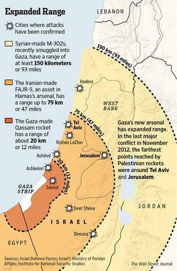 Hamas-rakettenes rekkevidde. (Grafikk: Wall Street Journal)