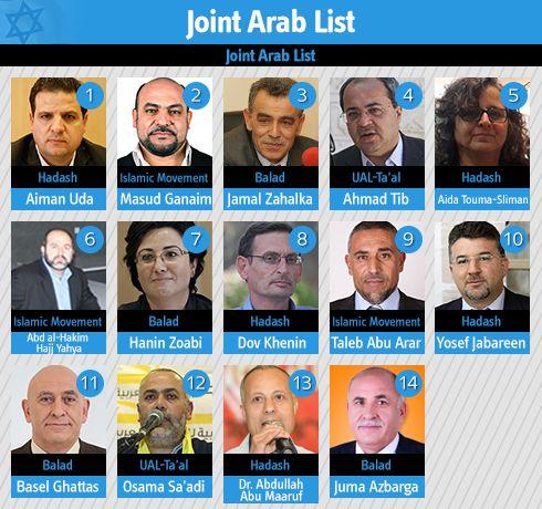 Den arabiske felleslisten.