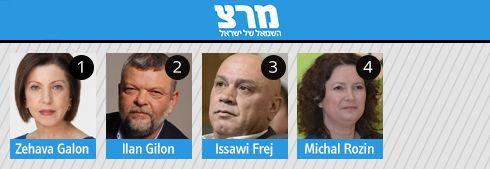 Meretz.
