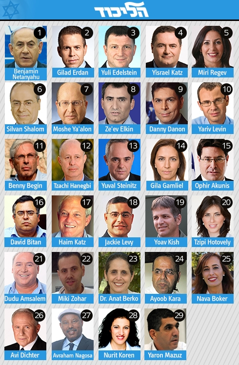 Likud.