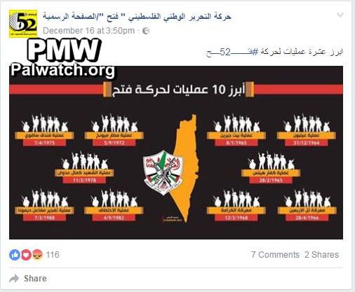 Bildet viser det første innlegget på Fatahs Facebook-side (Foto: PMW)